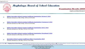 MBOSE-Result-2018-Meghalaya-SSLC-Result-2018-out-at-www.megresults.nic.in